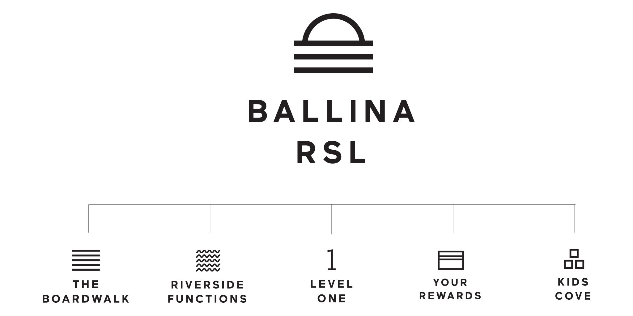 Ballina RSL Logo Hierarchy