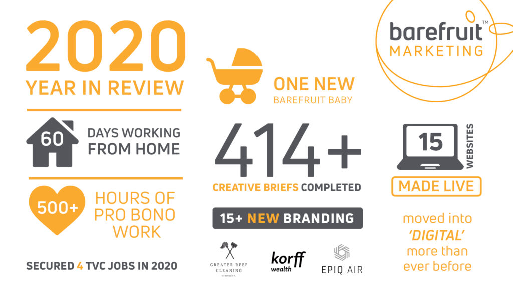 BFM-Year_in_Review-Infographic-Landscape_copy