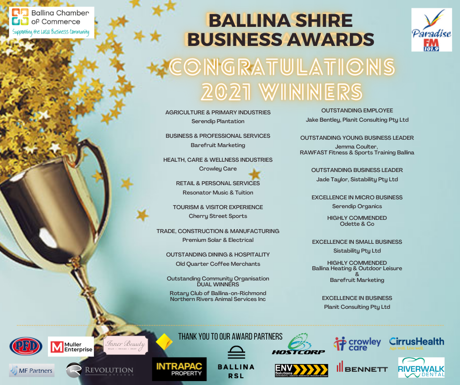 The full list of awards and winners